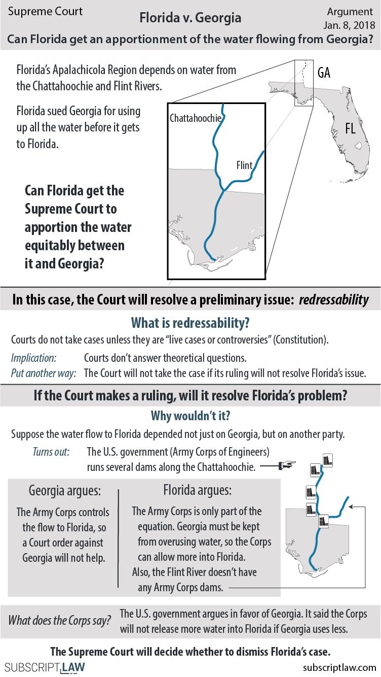 Florida-v-Georgia