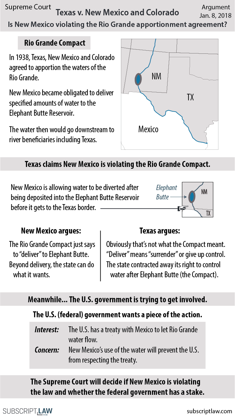 TexasvNewMexico