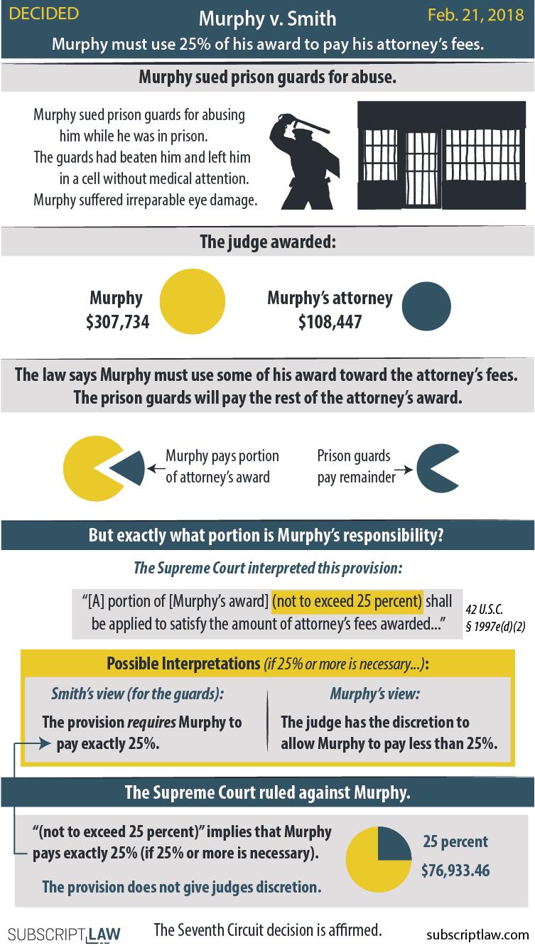 Murphyv