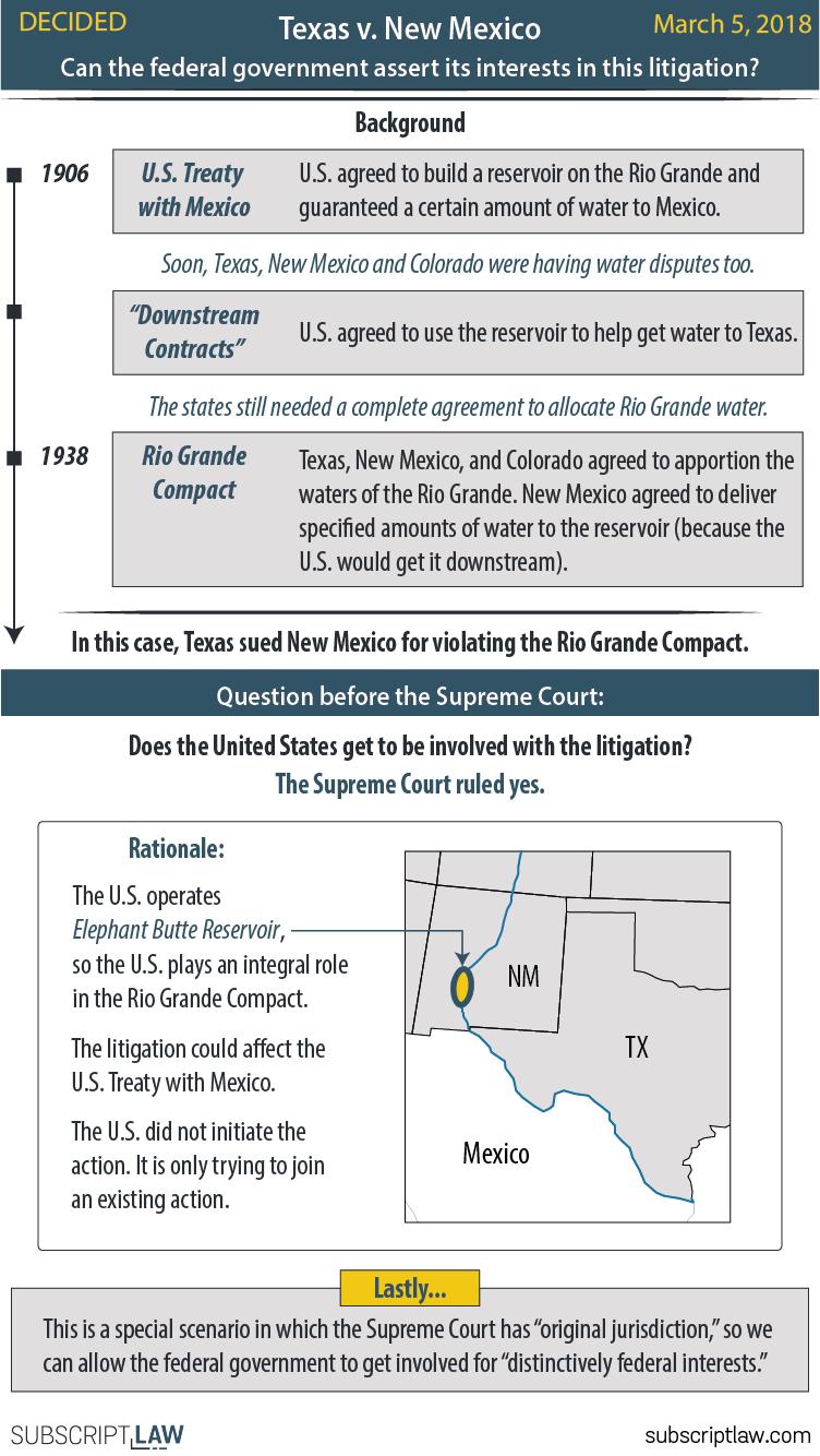 TexasvNewMexicoDecision