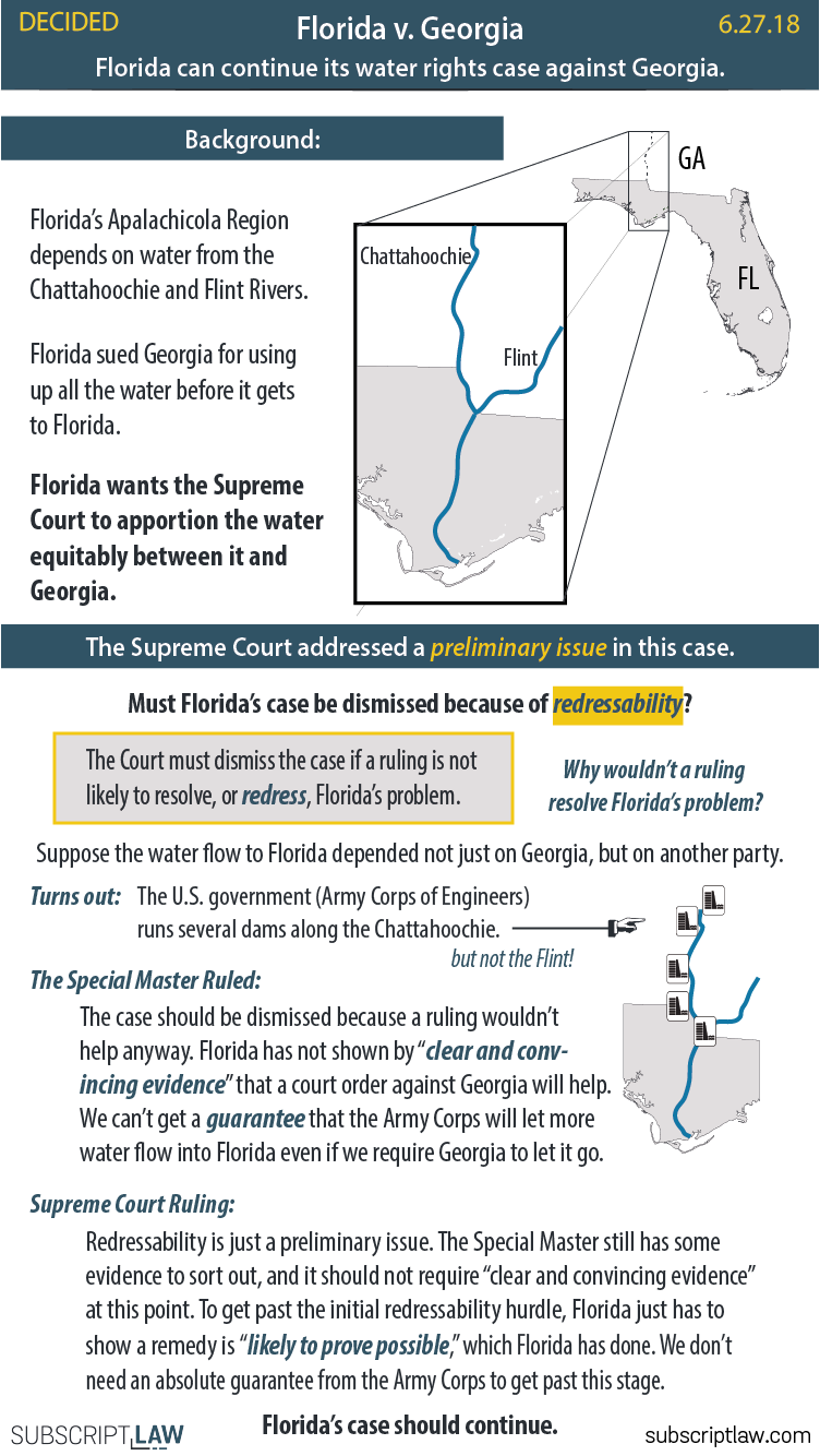 FloridavGeorgiaDecision