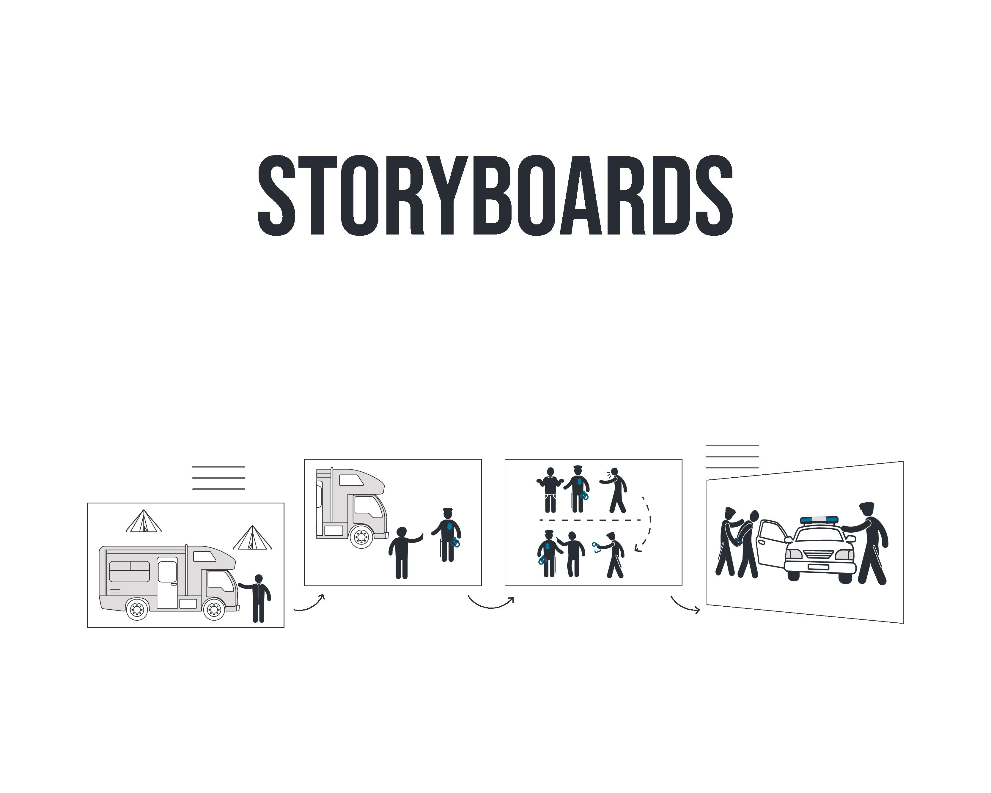 Storyboards V3300ppi