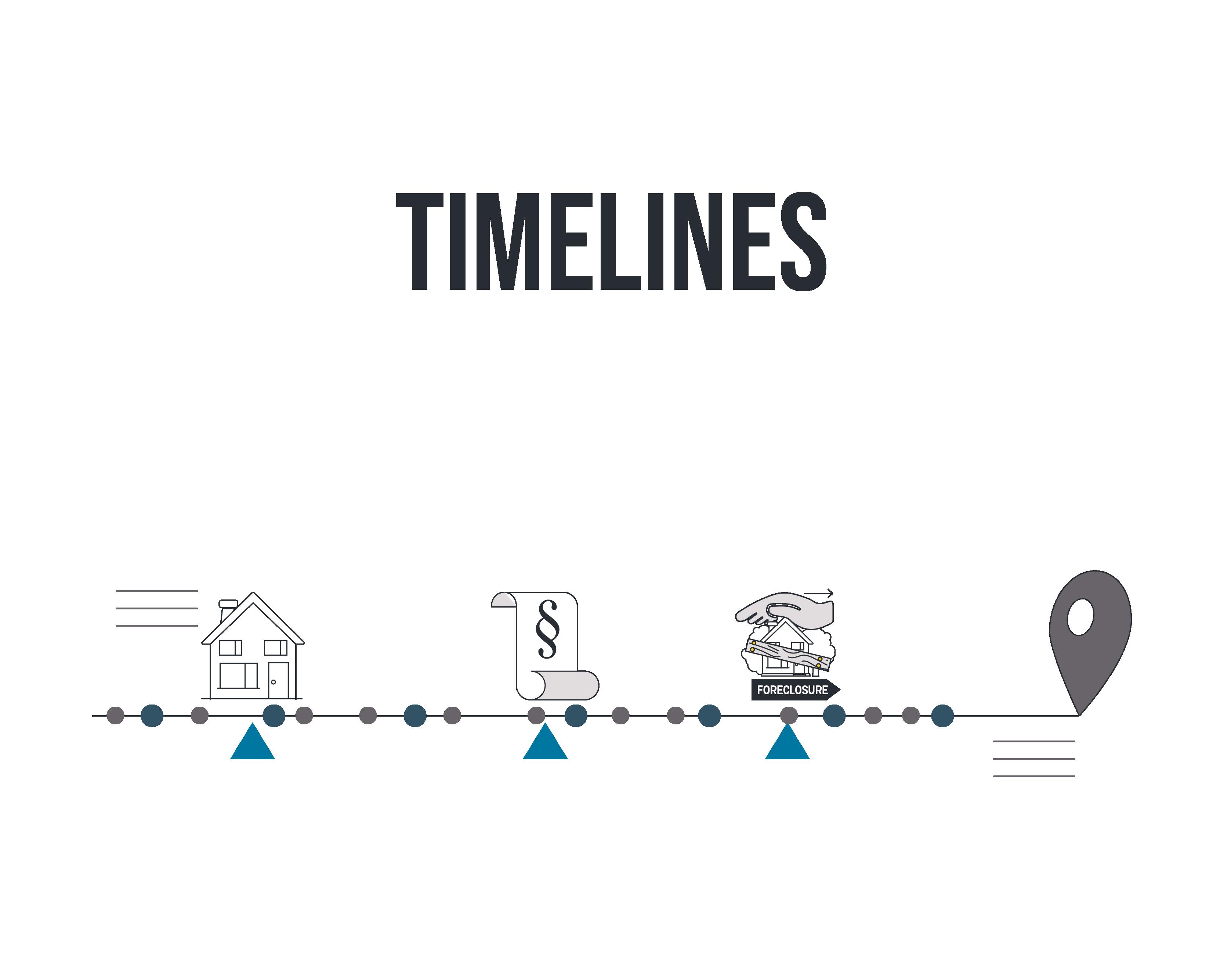 Timelines V3300ppi