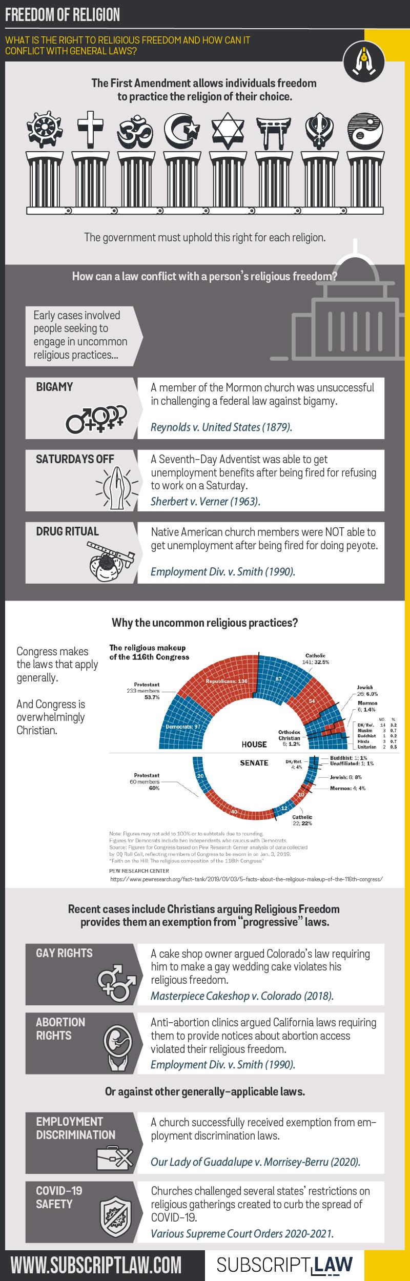Religious Freedoms_final_72ppi
